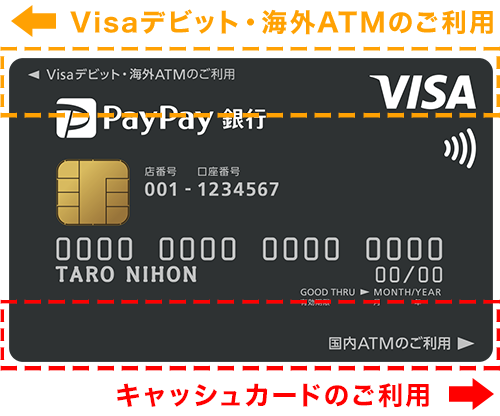 カード 口座 銀行 番号 ゆうちょ