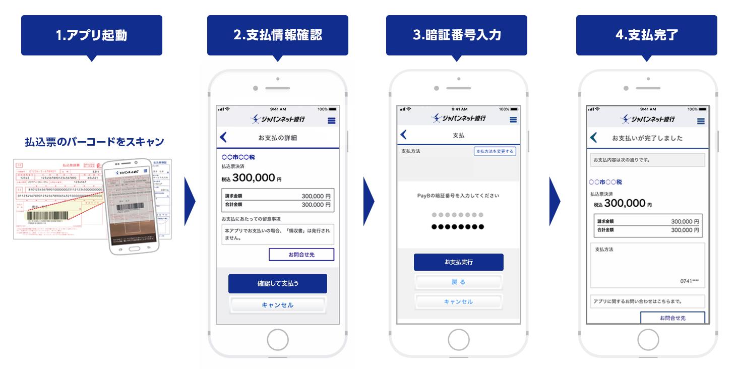 銀行 ジャパン 番号 ネット 電話