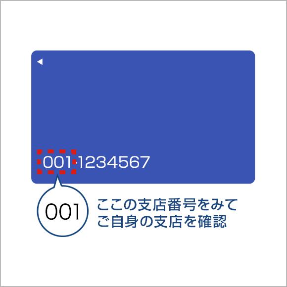 ジャパンネット銀行 003支店